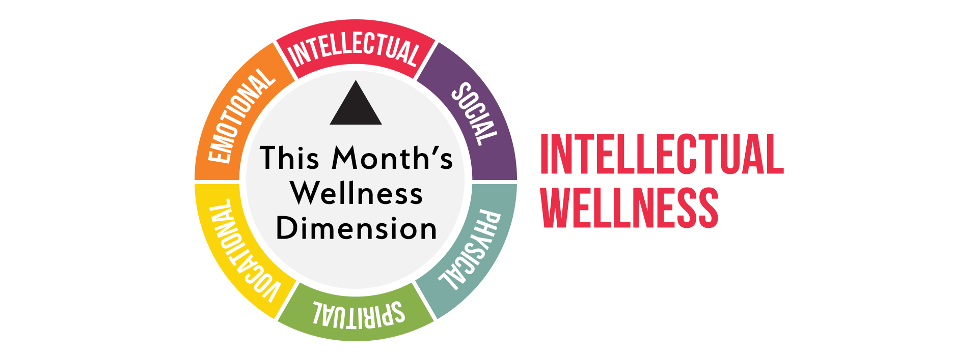 Keeping Up With The Wellness Dimensions: Intellectual Wellness