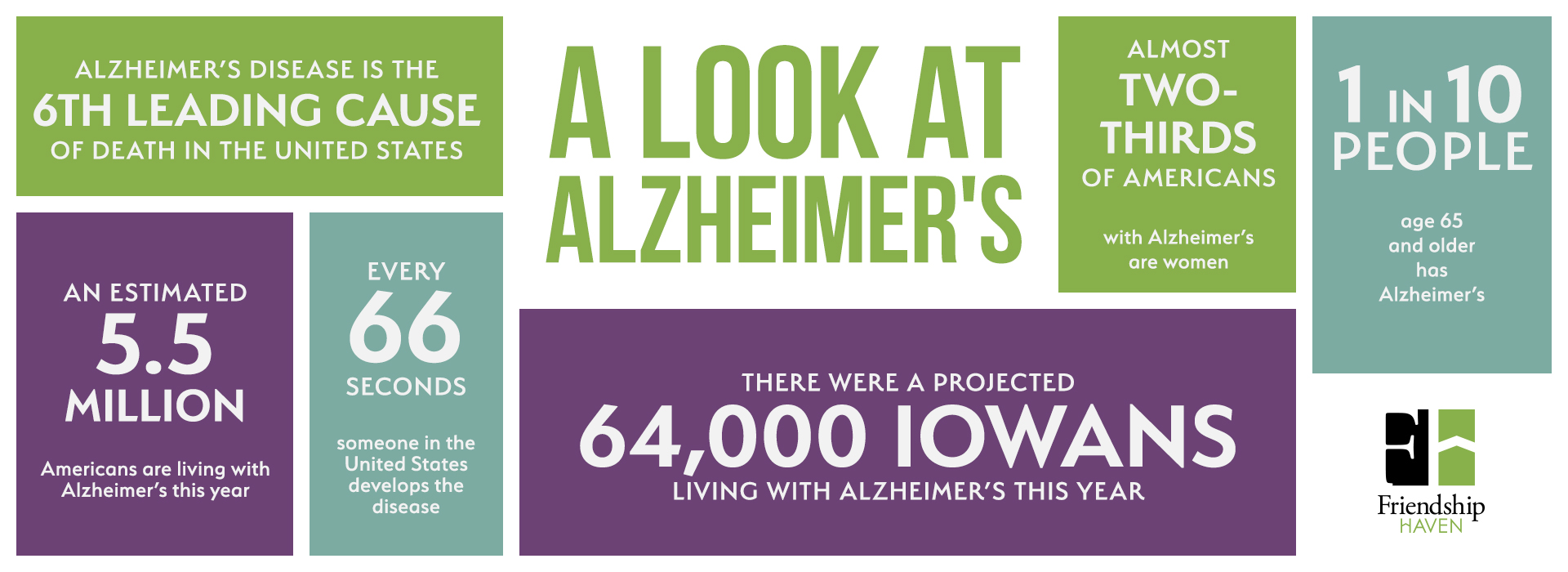 A Look At Alzheimer's