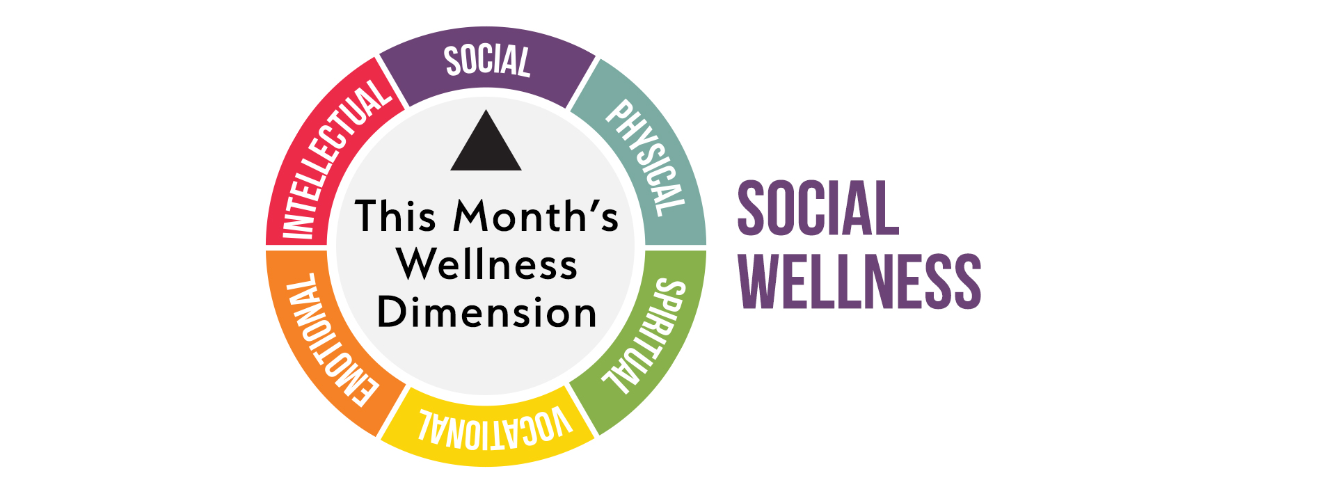 Keeping Up With The Wellness Dimensions: Social Wellness