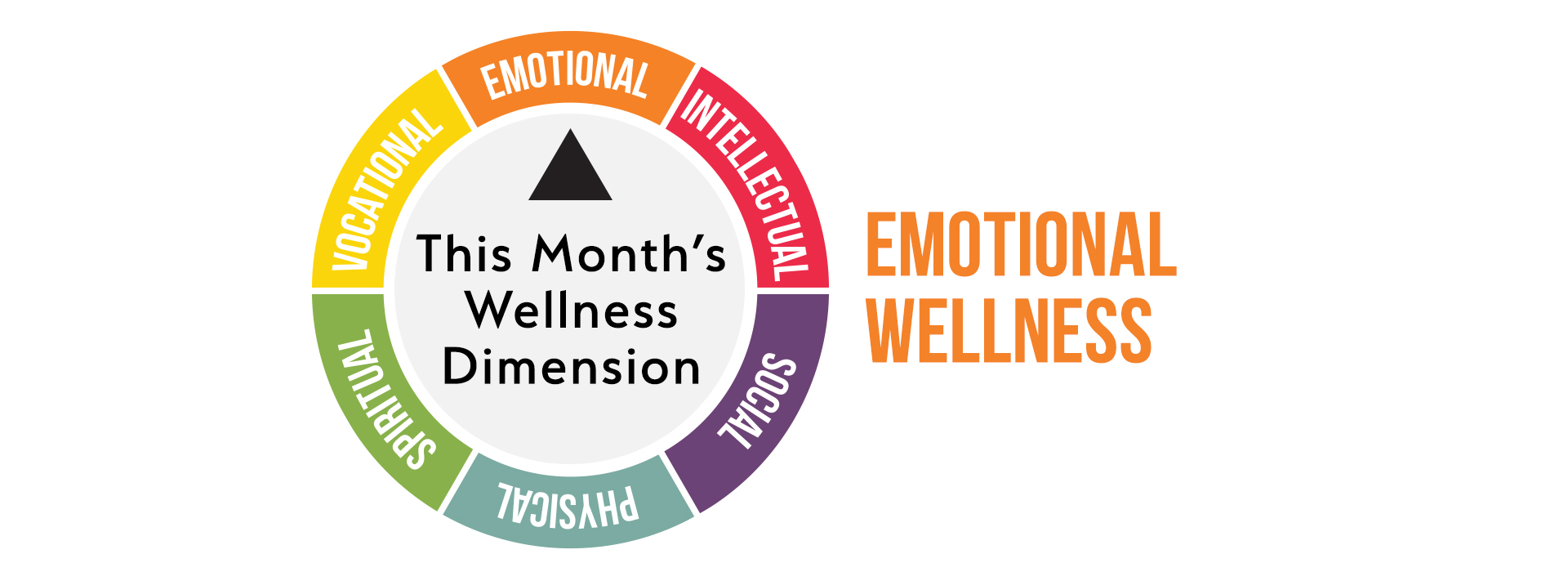 Keeping Up With The Wellness Dimensions: Emotional Wellness