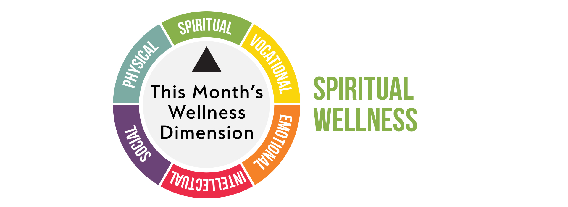 Keeping Up With The Wellness Dimensions: Spiritual Wellness